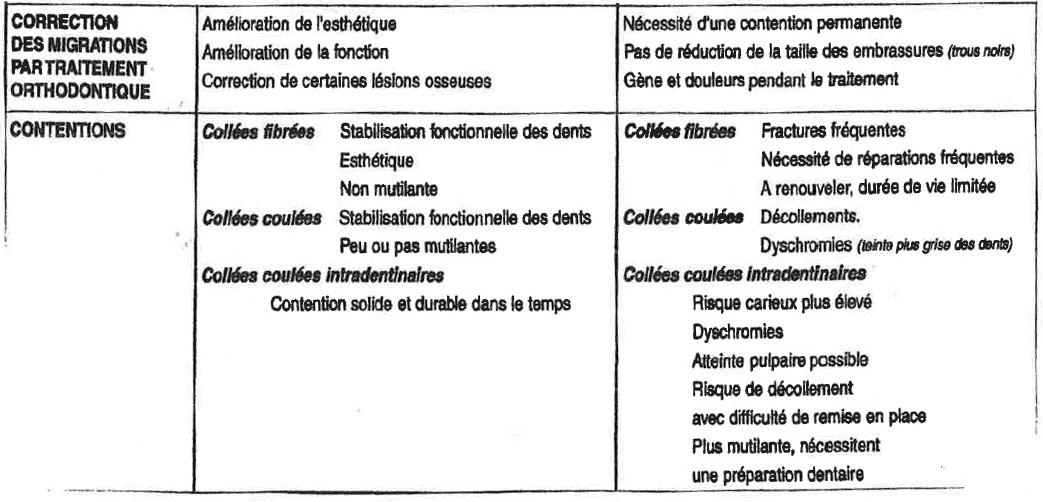 parodontologie21